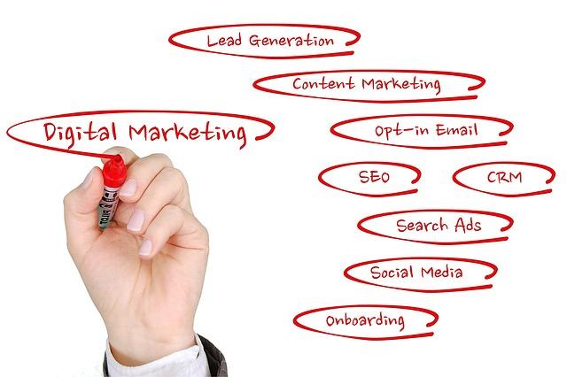 Nástroje digitálneho marketingu.jpg